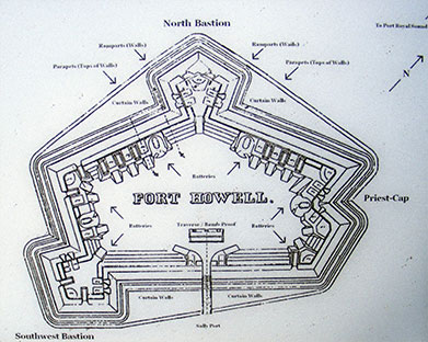 Overview of Fort Howell