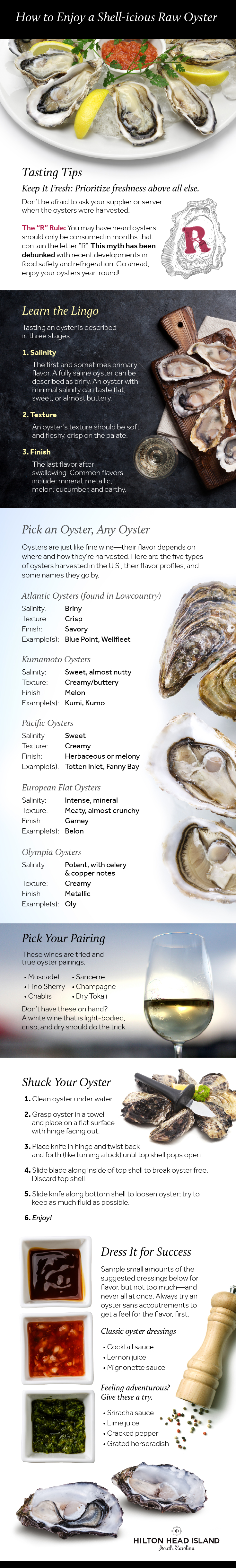 Infographic about how to enjoy a raw oyster