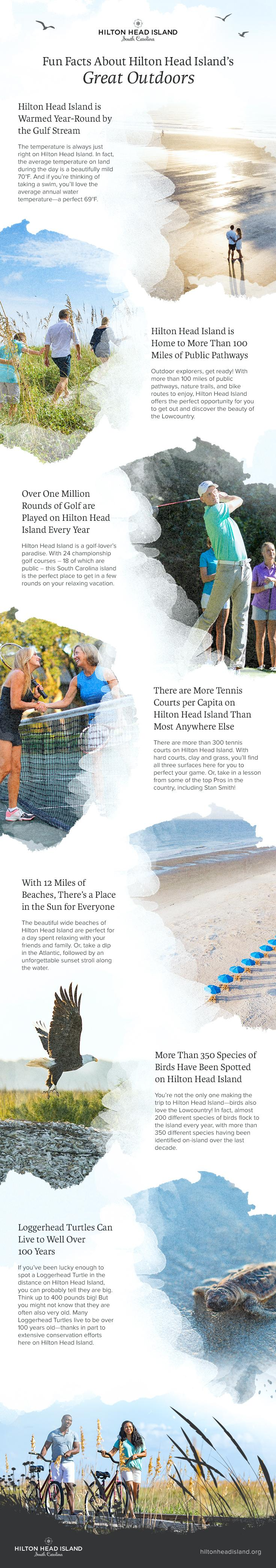 Fun Facts About Hilton Head Island's Outdoor Activities Infographic